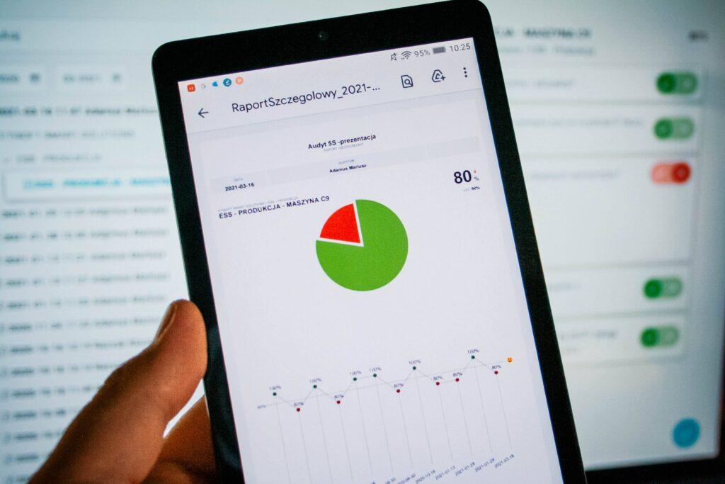 5s, system lean management, audyt 52, oprogramowanie do do automatyzacji procesu audytu